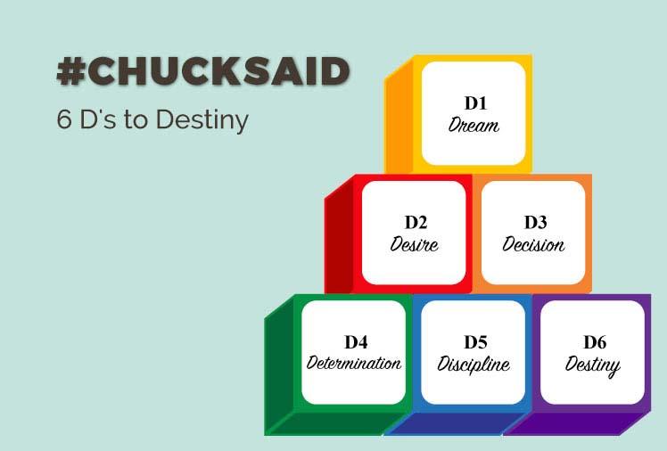 #ChuckSaid - 6 Ds