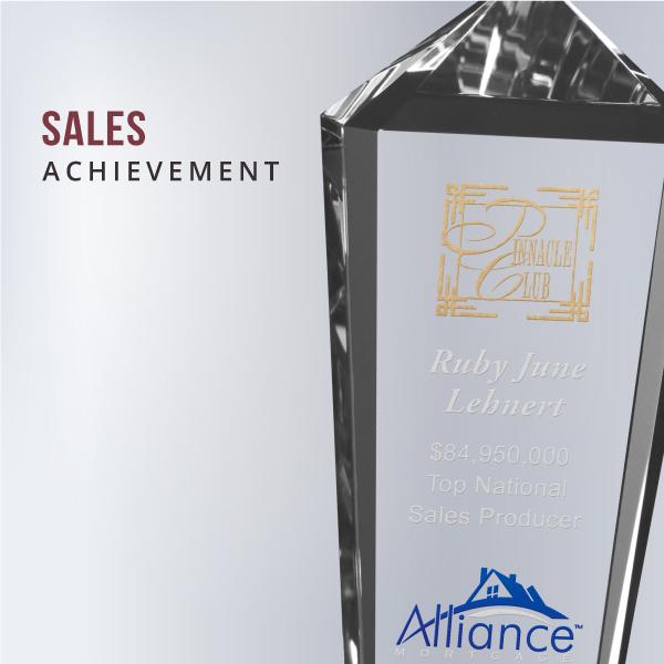 Sales Achievement